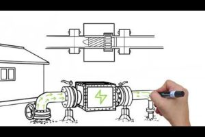 Low Cost Whiteboard Animation Videos - Video Scribing & Doodle Videos Pricing